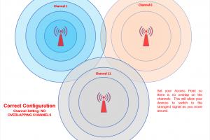 Extending Your Wireless Network