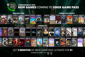 All the News from Inside Xbox from XO19